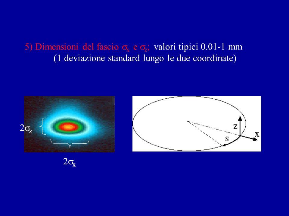 5) Dimensioni del fascio sx e sz; valori tipici 0.01-1 mm