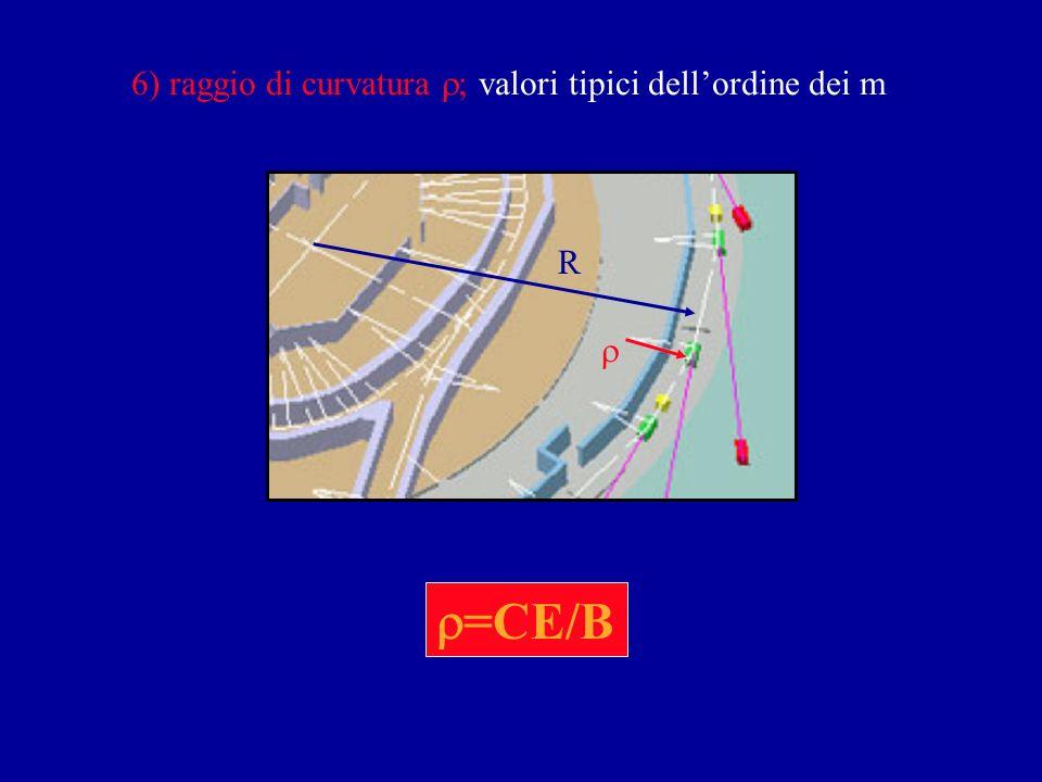 6) raggio di curvatura r; valori tipici dell'ordine dei m