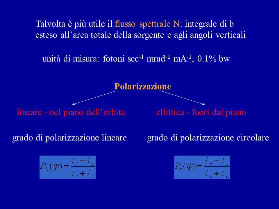 Talvolta è più utile il flusso spettrale N: integrale di b
