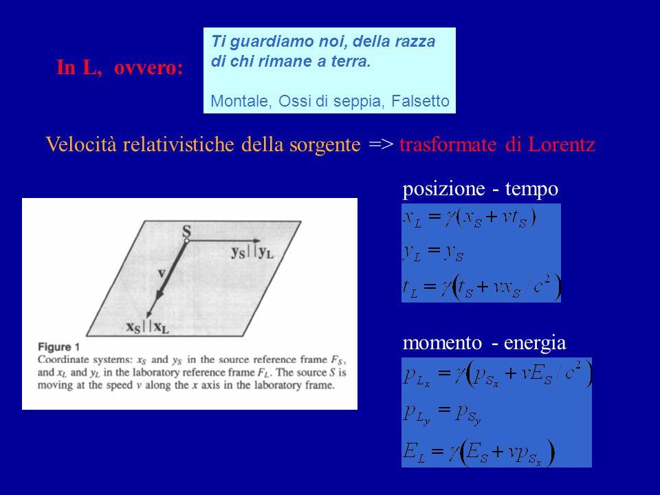 Velocità relativistiche della sorgente => trasformate di Lorentz