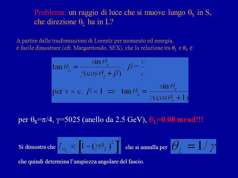 Problema: un raggio di luce che si muove lungo qS in S,