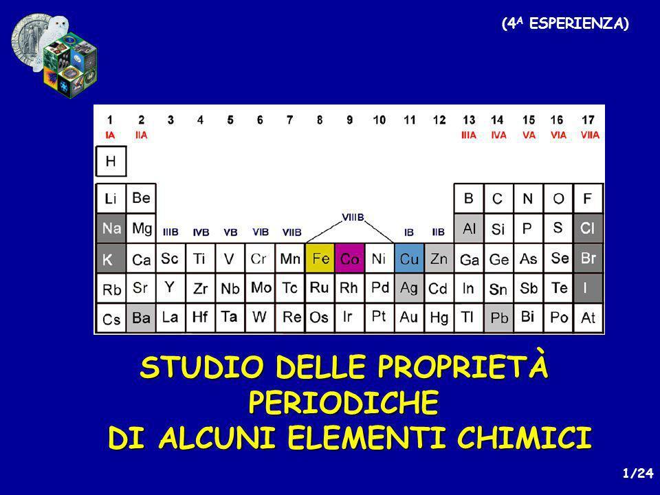 STUDIO DELLE PROPRIETÀ PERIODICHE DI ALCUNI ELEMENTI CHIMICI
