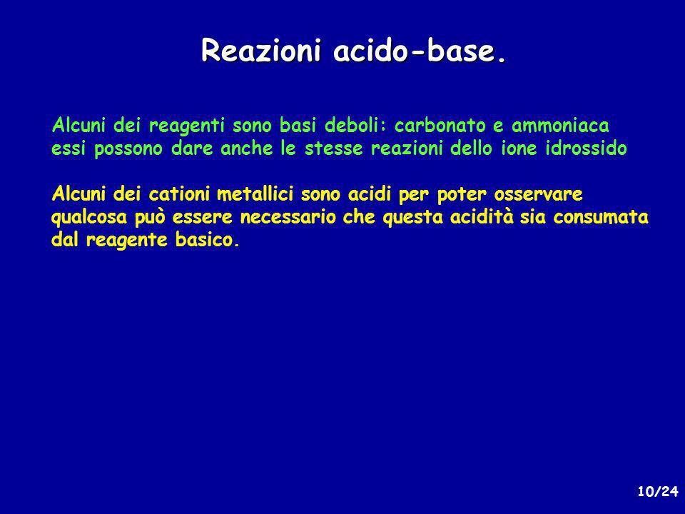 Reazioni acido-base. Alcuni dei reagenti sono basi deboli: carbonato e ammoniaca essi possono dare anche le stesse reazioni dello ione idrossido.