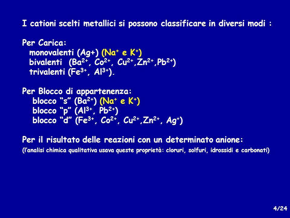 Per Blocco di appartenenza: blocco s (Ba2+) (Na+ e K+)