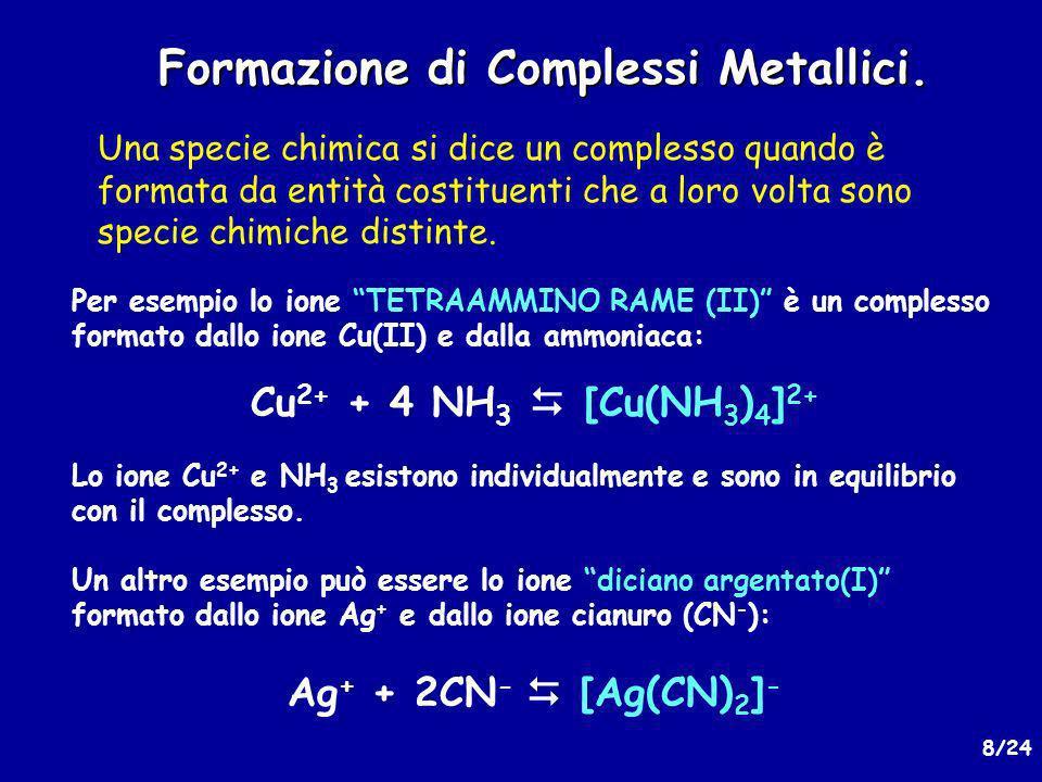 Formazione di Complessi Metallici.