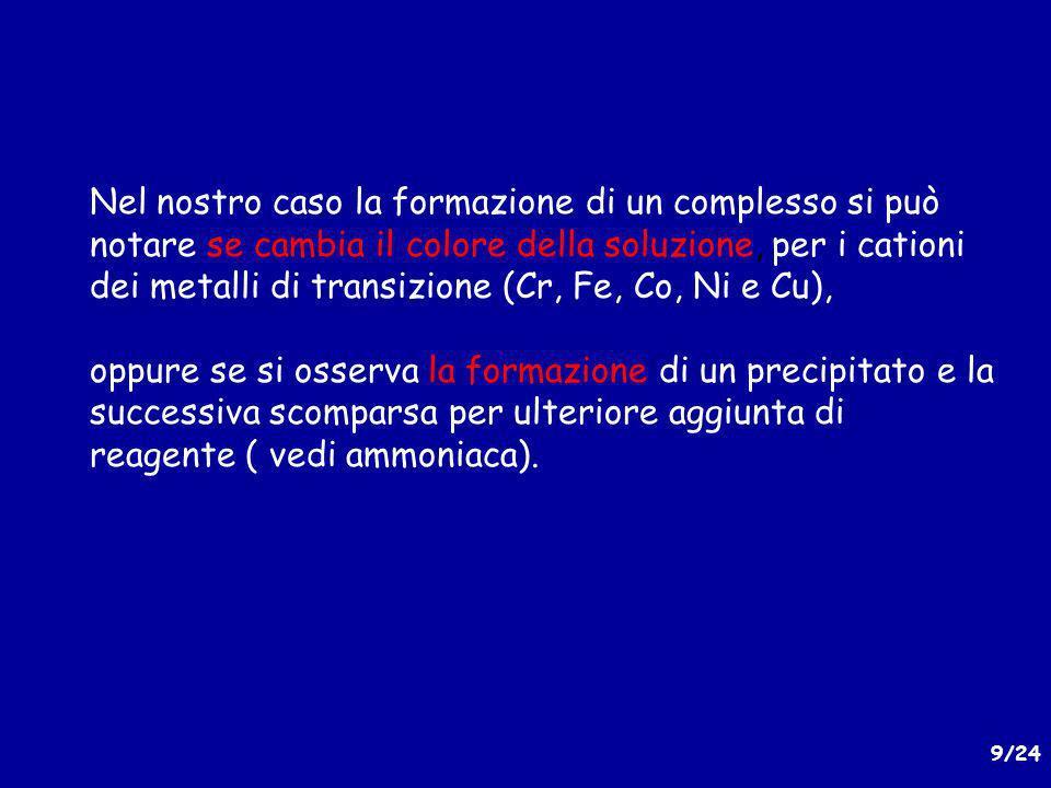 Nel nostro caso la formazione di un complesso si può notare se cambia il colore della soluzione, per i cationi dei metalli di transizione (Cr, Fe, Co, Ni e Cu),