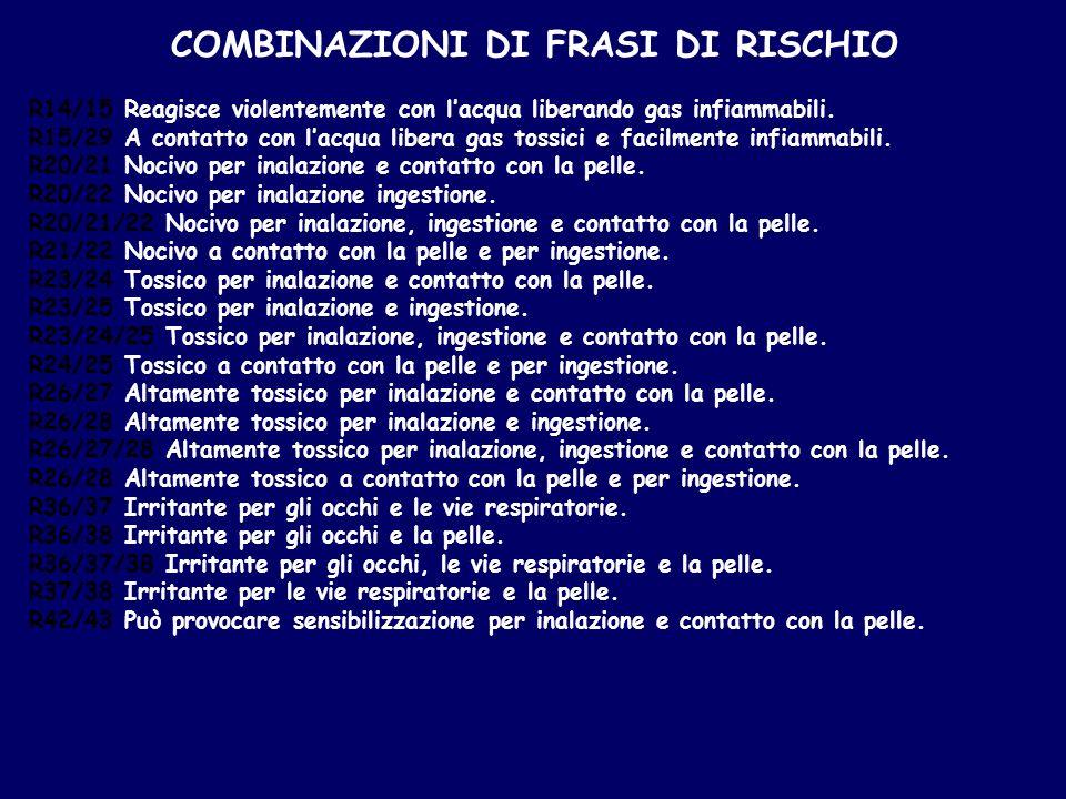 COMBINAZIONI DI FRASI DI RISCHIO