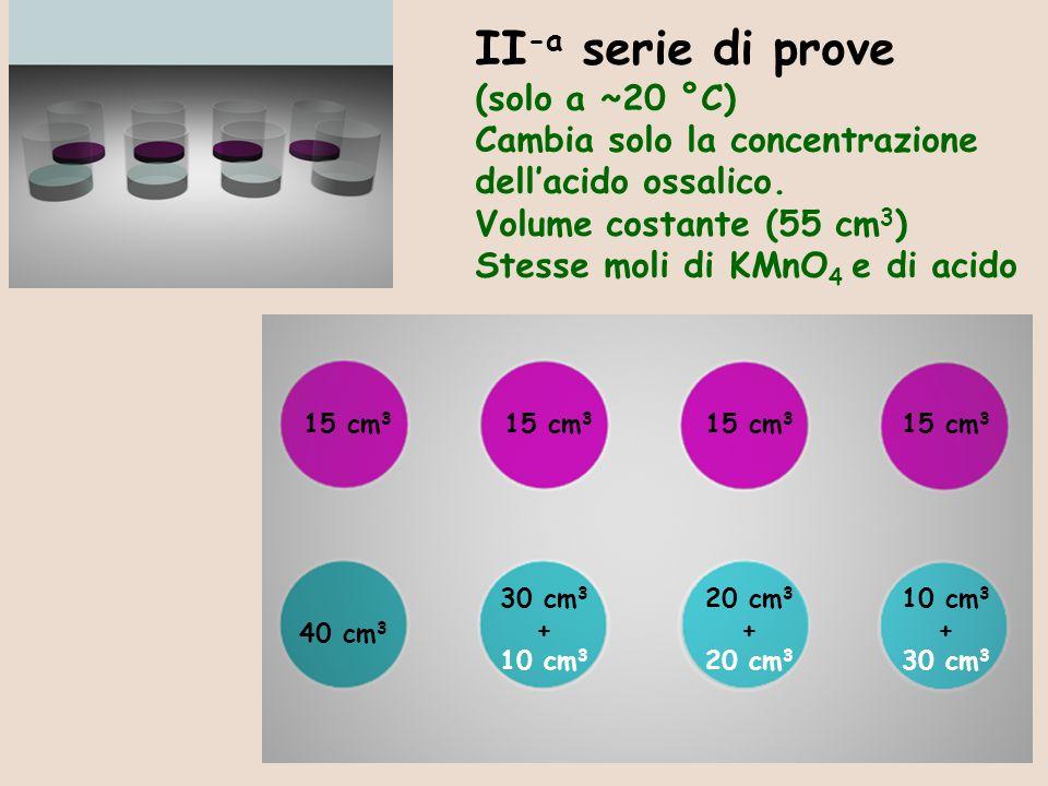 10 cm3 + 30 cm3. 15 cm3. 20 cm3. + 20 cm3. 30 cm3. + 10 cm3. 40 cm3. II-a serie di prove.