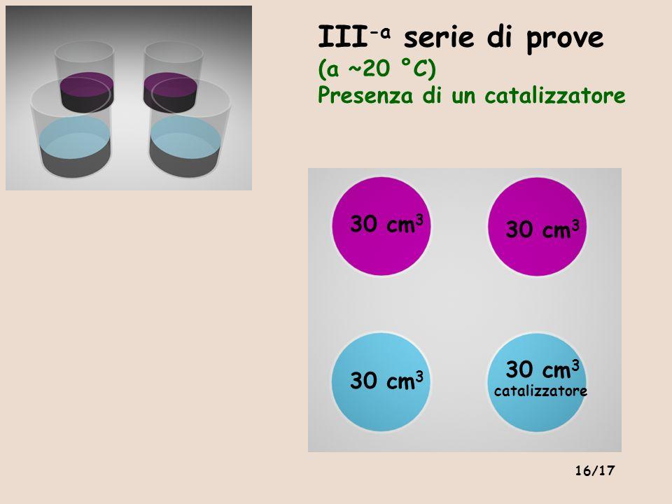III-a serie di prove (a ~20 °C) Presenza di un catalizzatore