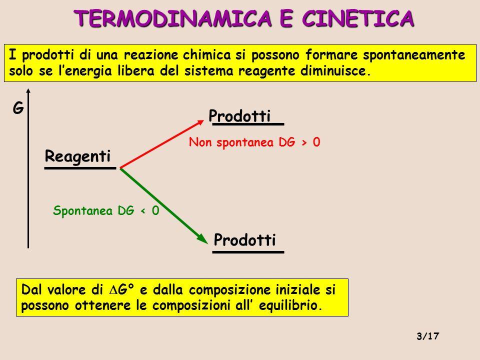 TERMODINAMICA E CINETICA