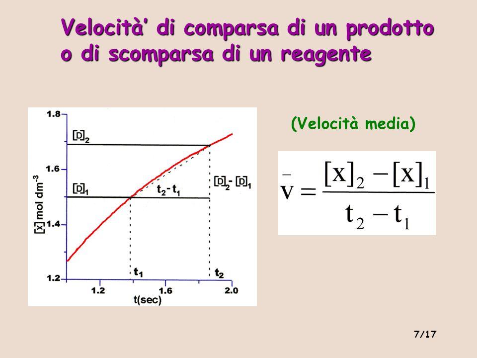 Velocità' di comparsa di un prodotto o di scomparsa di un reagente
