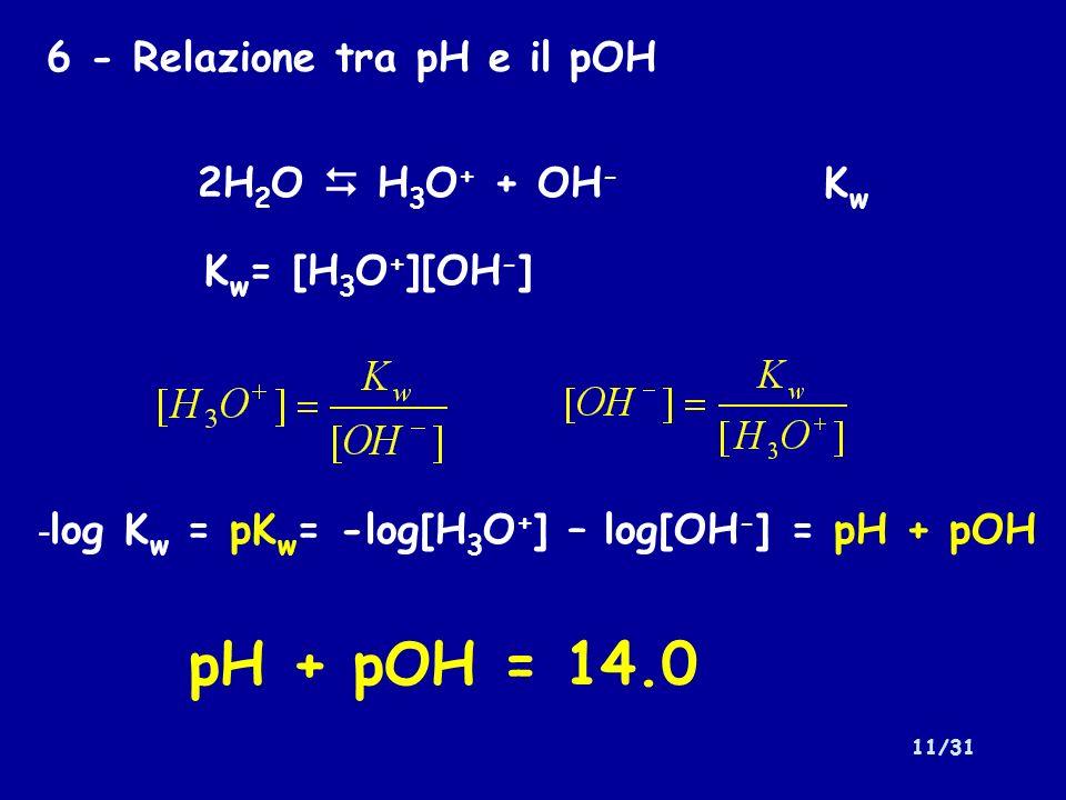 pH + pOH = 14.0 6 - Relazione tra pH e il pOH 2H2O  H3O+ + OH- Kw