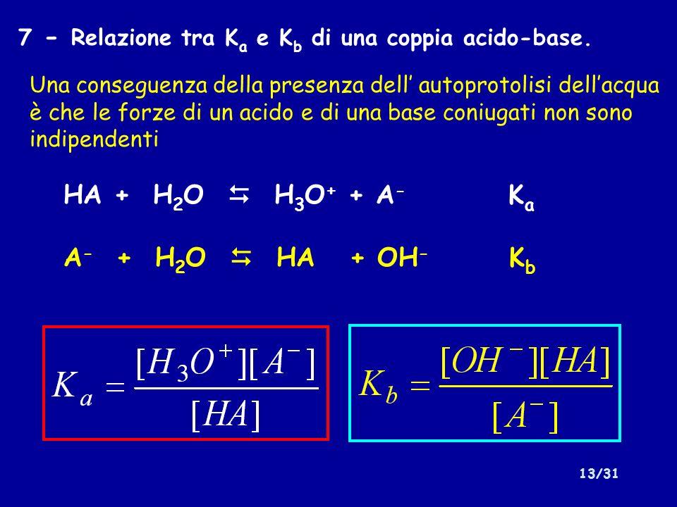 7 - Relazione tra Ka e Kb di una coppia acido-base.