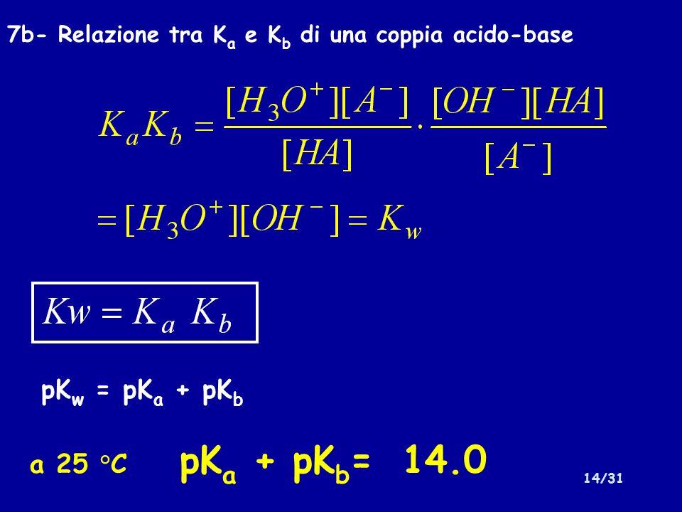 pKw = pKa + pKb a 25 °C pKa + pKb= 14.0