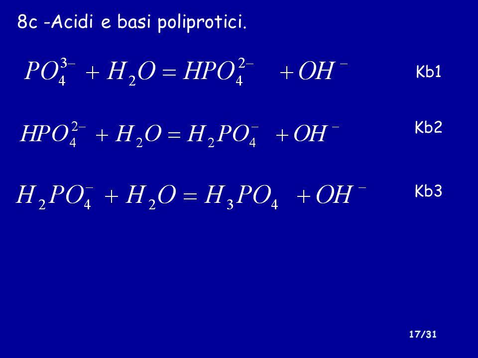 8c -Acidi e basi poliprotici.