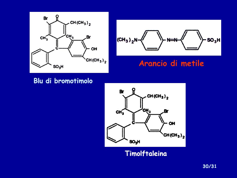 Arancio di metile Blu di bromotimolo Timolftaleina