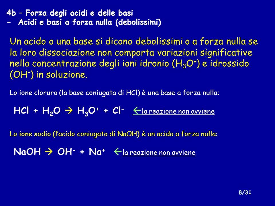 Un acido o una base si dicono debolissimi o a forza nulla se