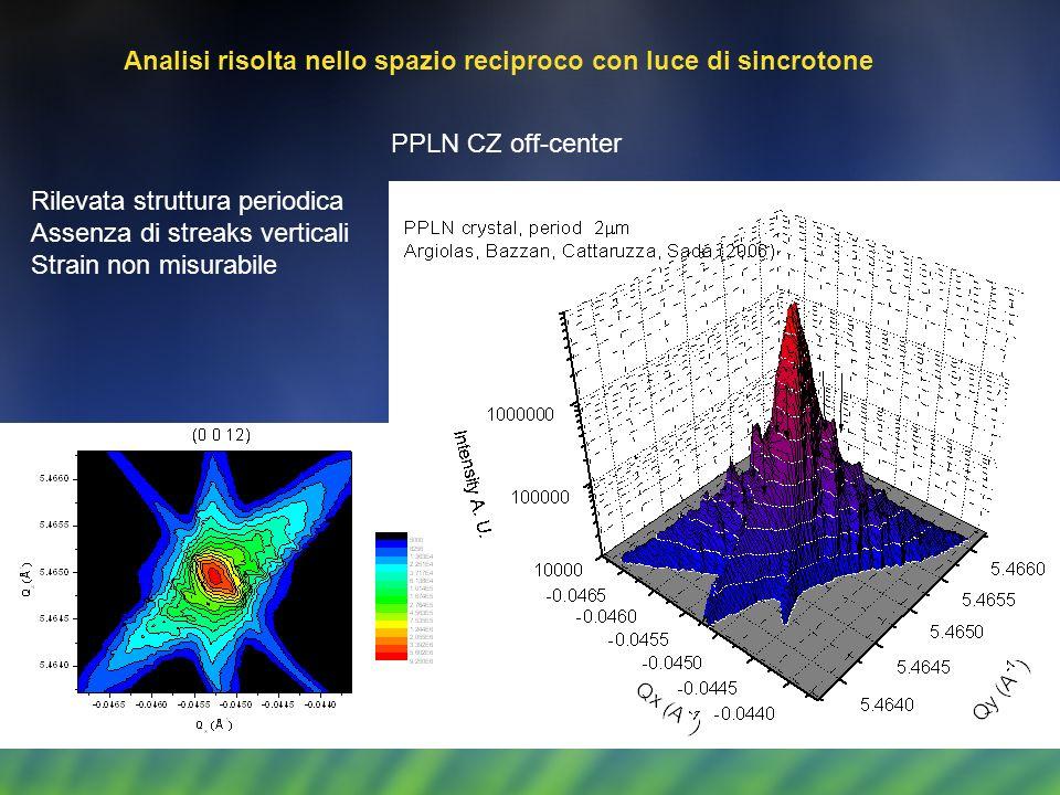 Analisi risolta nello spazio reciproco con luce di sincrotone