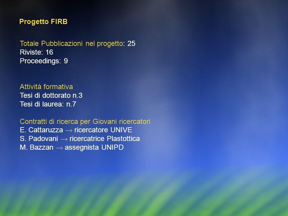 Progetto FIRB Totale Pubblicazioni nel progetto: 25. Riviste: 16. Proceedings: 9. Attività formativa.