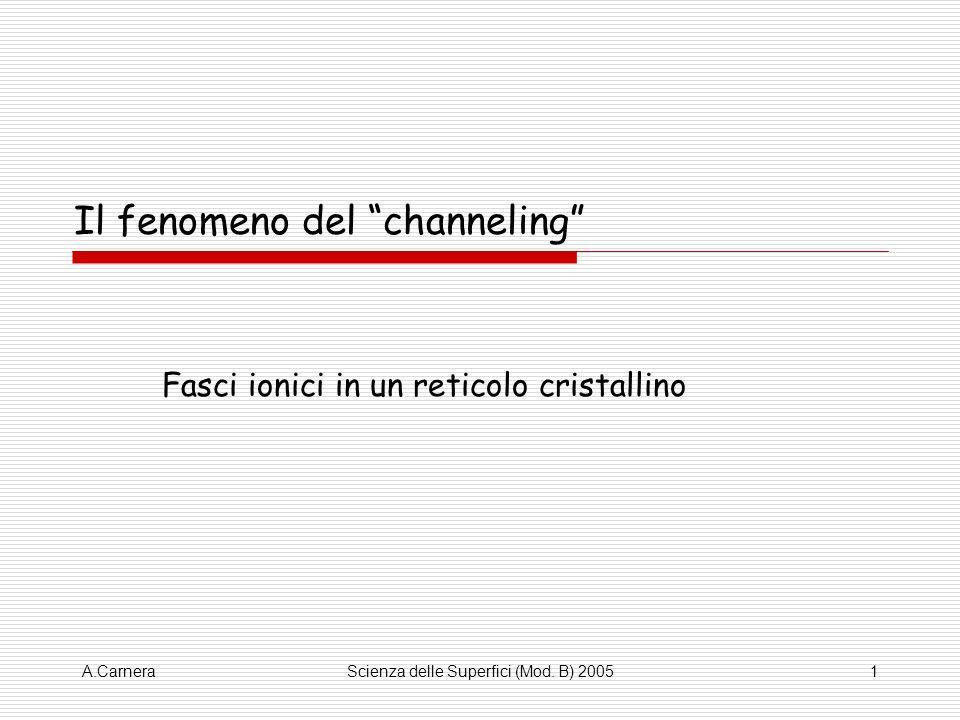 Il fenomeno del channeling