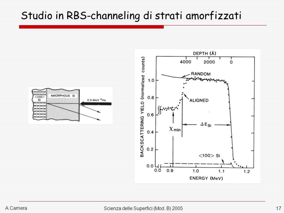 Studio in RBS-channeling di strati amorfizzati