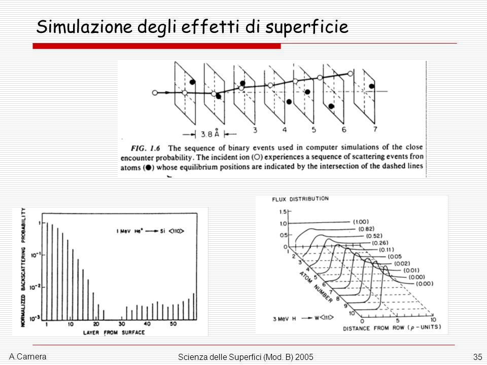 Simulazione degli effetti di superficie