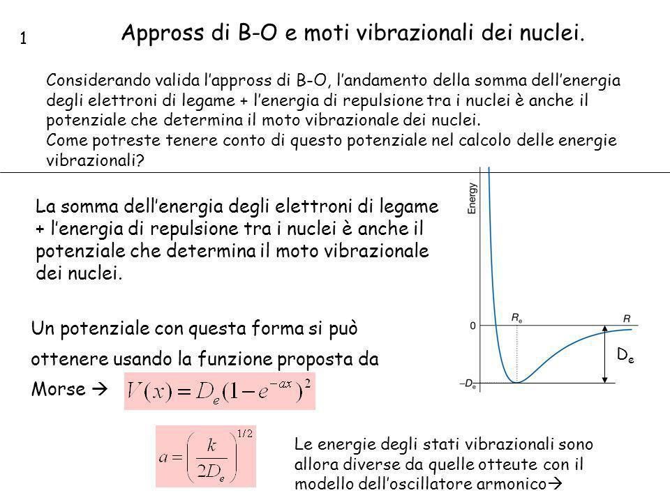 Appross di B-O e moti vibrazionali dei nuclei.