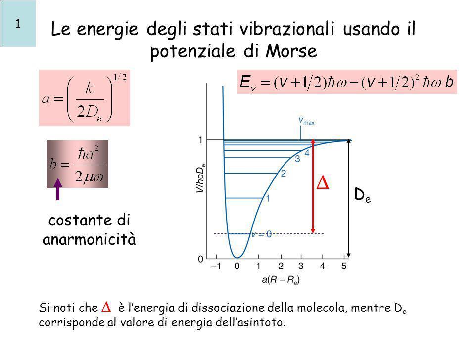 Le energie degli stati vibrazionali usando il potenziale di Morse