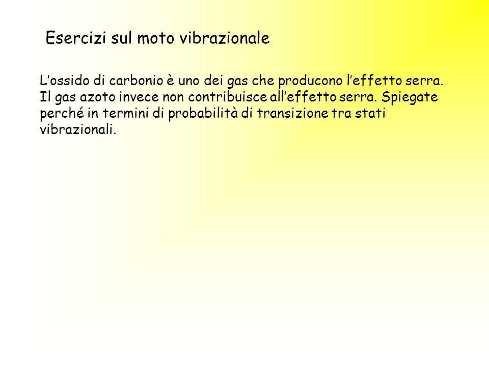 Esercizi sul moto vibrazionale