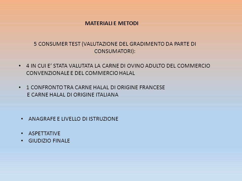 5 CONSUMER TEST (VALUTAZIONE DEL GRADIMENTO DA PARTE DI CONSUMATORI):
