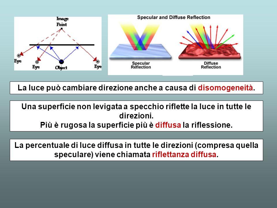 La luce può cambiare direzione anche a causa di disomogeneità.