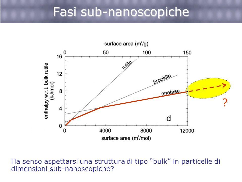 Fasi sub-nanoscopiche