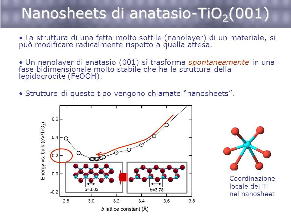 Nanosheets di anatasio-TiO2(001)