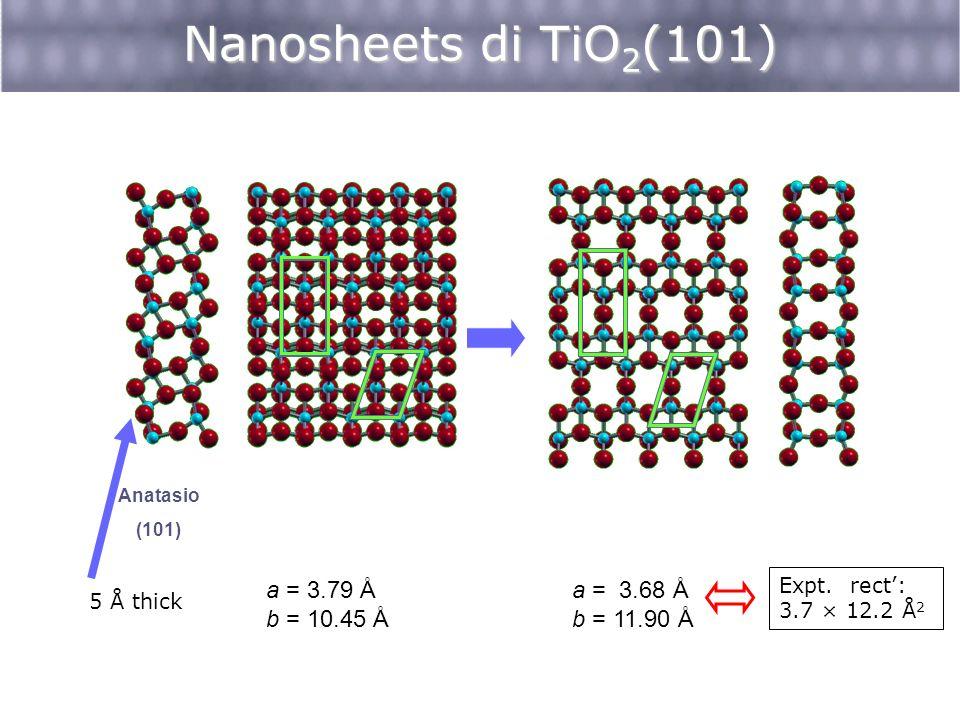 Nanosheets di TiO2(101) a = 3.79 Å a = 3.68 Å b = 10.45 Å b = 11.90 Å