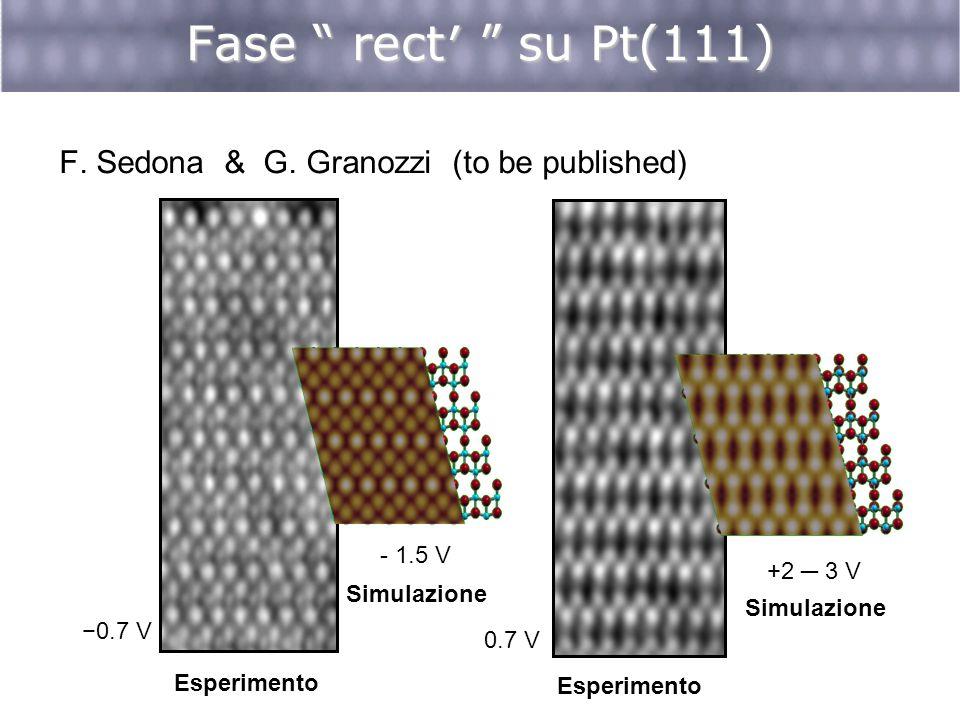 Fase rect′ su Pt(111) F. Sedona & G. Granozzi (to be published)