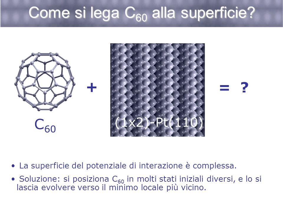 Come si lega C60 alla superficie