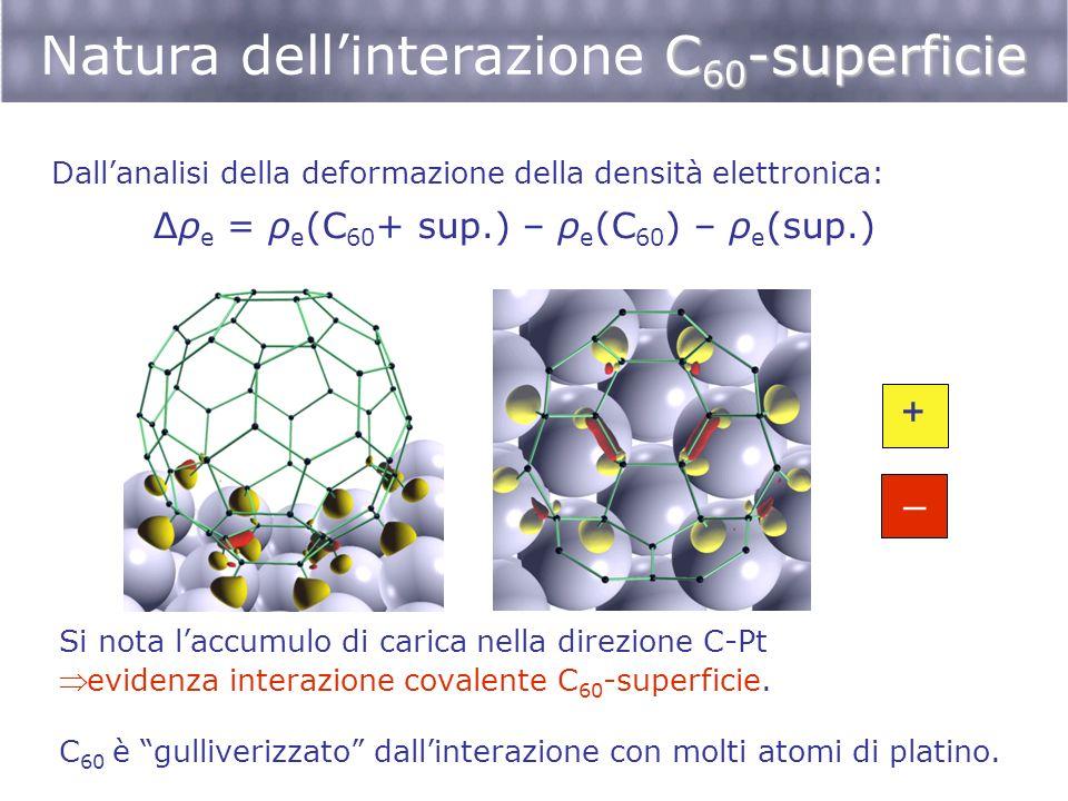Natura dell'interazione C60-superficie