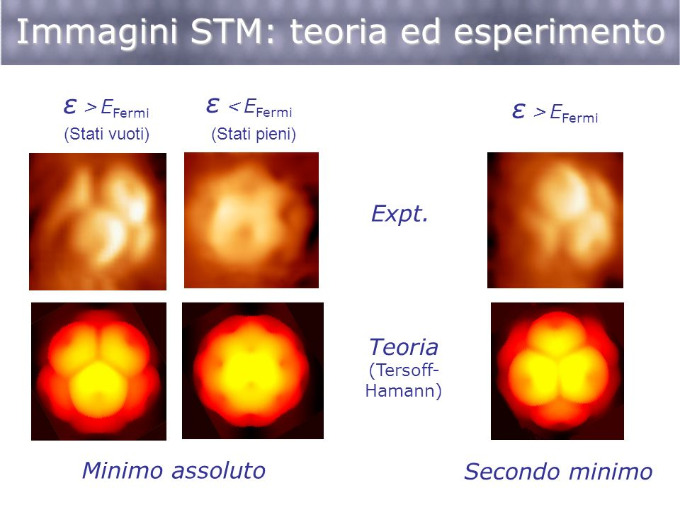 Immagini STM: teoria ed esperimento