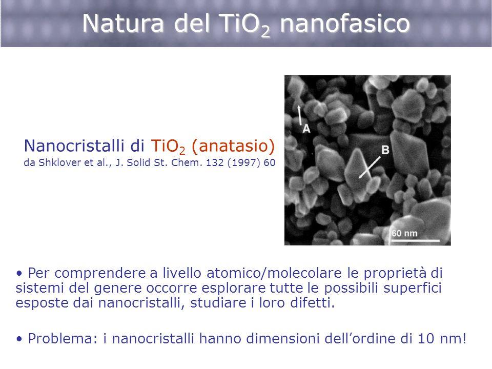 Natura del TiO2 nanofasico