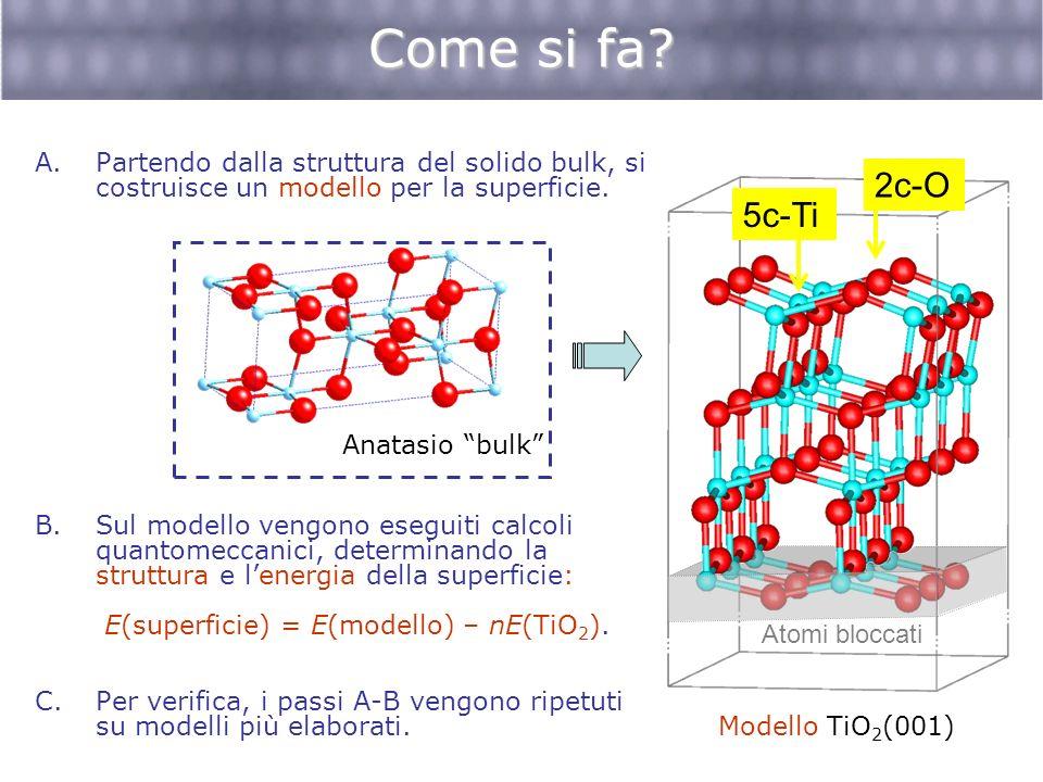 Come si fa Partendo dalla struttura del solido bulk, si costruisce un modello per la superficie.