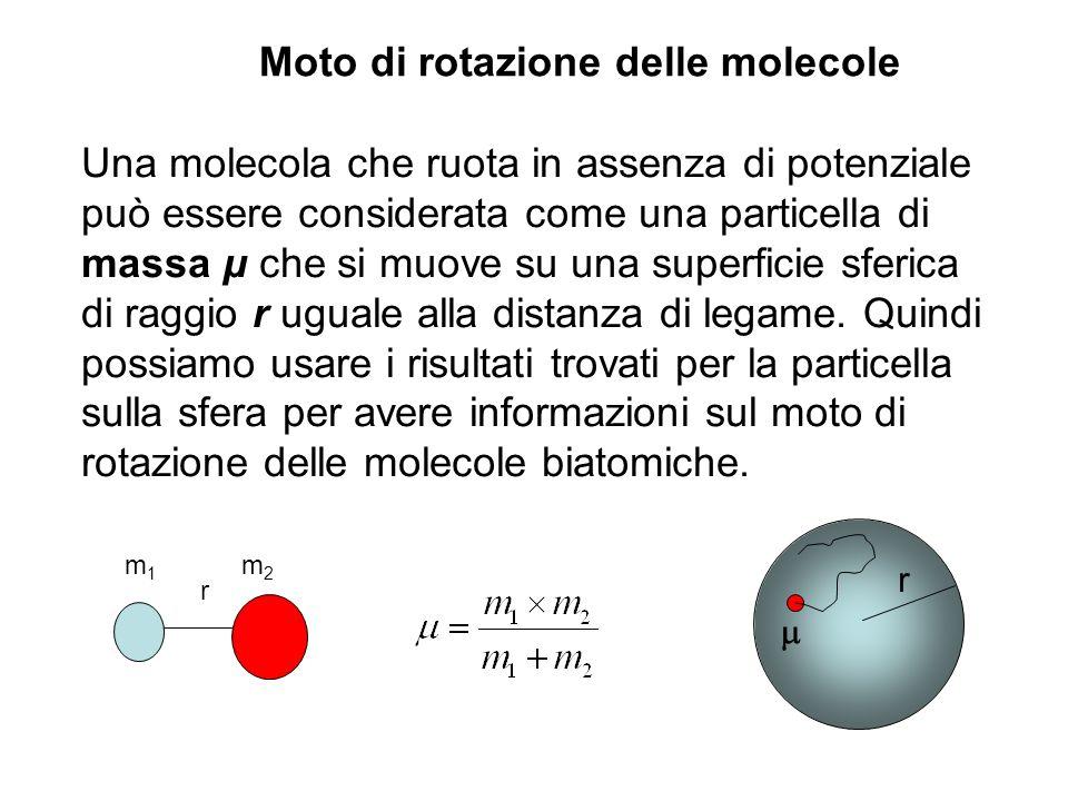 Moto di rotazione delle molecole