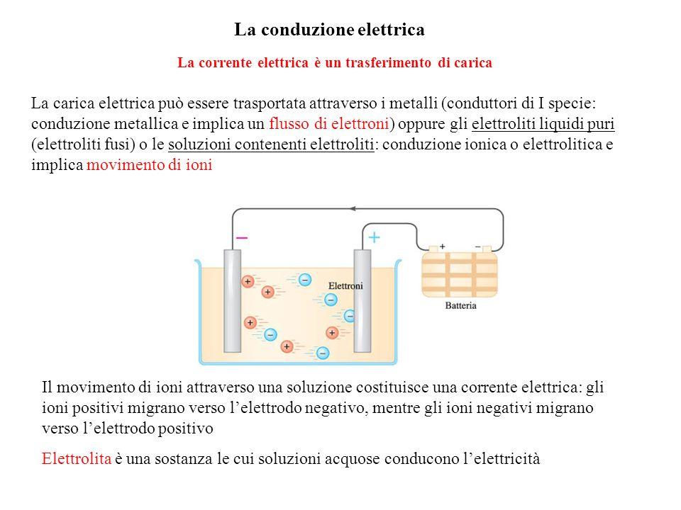 La conduzione elettrica