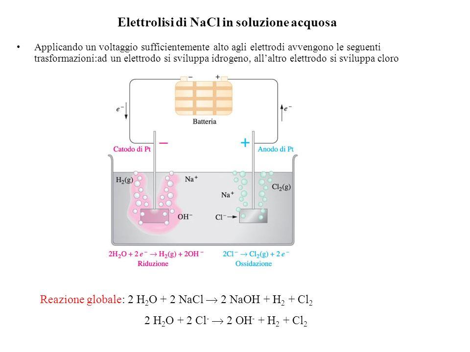 Elettrolisi di NaCl in soluzione acquosa