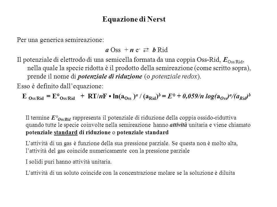 Equazione di Nerst Per una generica semireazione: a Oss + n e- ⇄ b Rid
