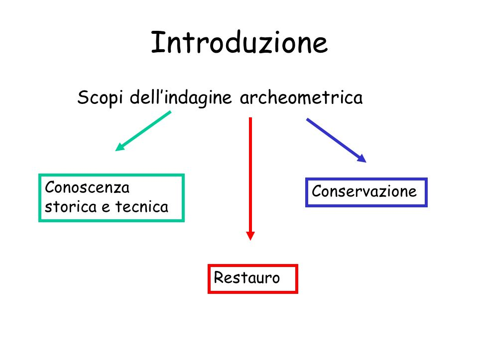 Introduzione Scopi dell'indagine archeometrica