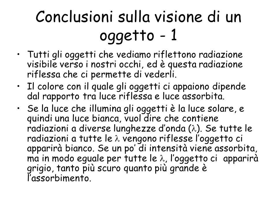 Conclusioni sulla visione di un oggetto - 1