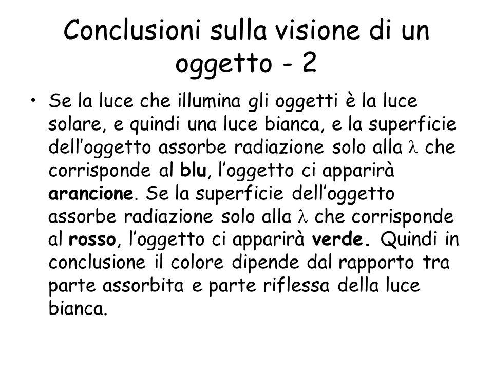 Conclusioni sulla visione di un oggetto - 2