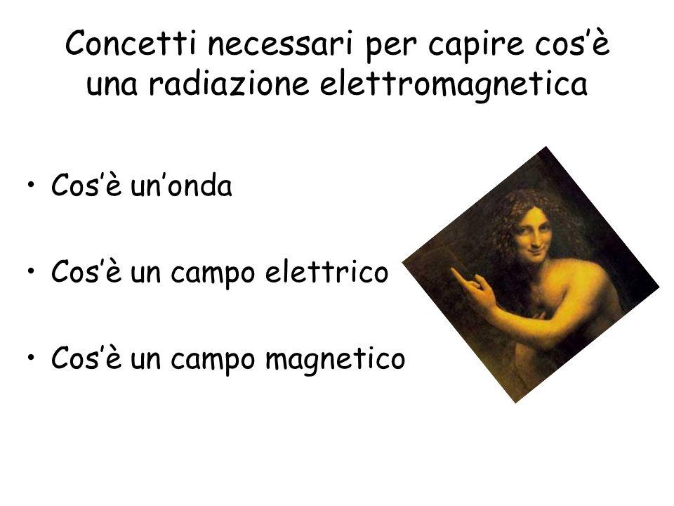 Concetti necessari per capire cos'è una radiazione elettromagnetica