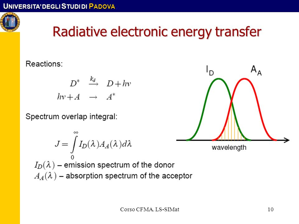 Radiative electronic energy transfer