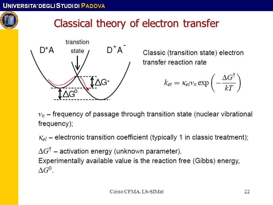 Classical theory of electron transfer
